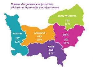 Etude l'activité des organismes de formation en Normandie