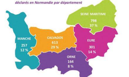L'activité 2016 des organismes de formation en Normandie